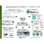 ★環境・労働安全衛生・サステナビリティのEHSSコンサルサービス 製品画像