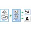 コミュニケーションBEMS『GDoc』 製品画像