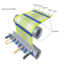 HIP MITSU社ラミネート加工装置 製品画像