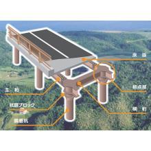 鋼製桟道橋『メタルロード工法』 製品画像