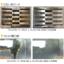 フローパレット/リフロー炉パーツ洗浄剤 パレクリン 製品画像