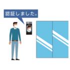 【個人認証】&【体表面温度測定】が同時にできるサーマルカメラ 製品画像