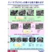 ナノ・サブミクロン粒子の製造技術(研磨材・溶射材・フィラー等) 製品画像