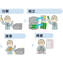 『リフレッシュ・バッテリー・システム』 製品画像