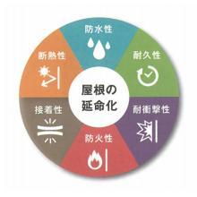 『蘇生工法』~高い安全性と環境性能~ 製品画像