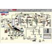 中小規模設備向け監視制御システム「SmartGuts」 製品画像