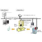 【開発事例】予兆保全システム 製品画像