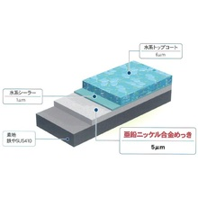 水系高耐食合金めっき『ニューラスパート』 製品画像