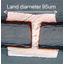 超小径貫通スルーホール 製品画像