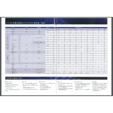 PTFEと各種充填材入りのPTFEの特性値一覧表 製品画像