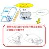 コンベアベルトの蛇行・ズレの改善提案 製品画像