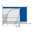 HELICOFLEX(R)HNヘリコフレックスシール特性値 製品画像