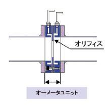 風量制御の原理 製品画像