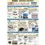 株式会社アムテックス Monthly Review2020-07 製品画像