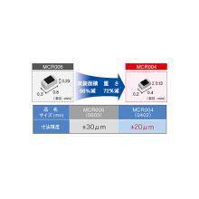 【抵抗器】0402サイズチップ抵抗器 MCR004シリーズ  製品画像
