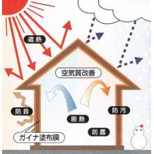 【高断熱住宅をより快適に】 塗装できる断熱セラミック「ガイナ」 製品画像