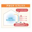 【アカリナ製品の特長】涼しい 製品画像