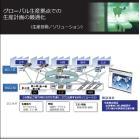 グローバル生産拠点での生産計画の最適化〈製造/ソリューション〉 製品画像