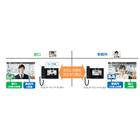 【新しい生活様式に対応】安心の遠隔コミュニケーションシステム 製品画像