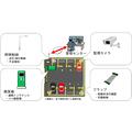 PLC通信の活用例『コインパーキング』 製品画像