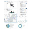 フルクラウド型 3D CAD『Onshape』 分析レポート機能 製品画像