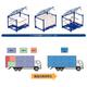 ユニット式で取り換え簡単!搬送用台車『セミモジュール台車』 製品画像