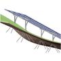 【急斜面対応の太陽光架台】北南と東西の方向に順応できる架台 製品画像