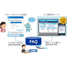 面倒なシナリオ作成不要!FAQ連動型チャットボット 製品画像