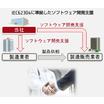 医療機器向けソフトウェア開発プロセスへの取り組み 製品画像