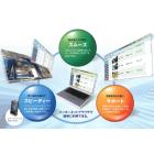 情報共有システム『インフォメーションブリッジ』 製品画像