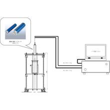 高精度な攪拌トルクを測定!『攪拌トルク測定機』 製品画像