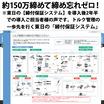 【2021.03版】トルク管理の一歩先を行く「締付保証システム」 製品画像