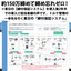 【2020.09版】トルク管理の一歩先を行く「締付保証システム」 製品画像