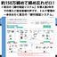【2020.03版】トルク管理の一歩先を行く「締付保証システム」 製品画像
