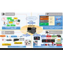 AI・IoT時代の工場に必要な『エッジコンピューティング技術』 製品画像