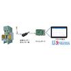 製造業向け IoT モニタリングシステム 製品画像