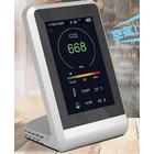コンパクトCO2濃度測定器『CO2 Manager』 製品画像