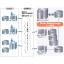 汎用データ変換ツール Biware EasyExchange 製品画像