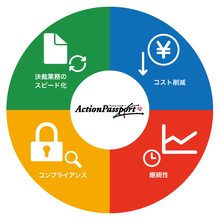 クラウド型ワークフローサービス『Action Passport』 製品画像