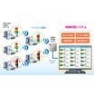 【新開発】IT導入補助金認定のNST稼働管理システム  製品画像