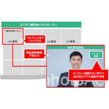 オンライン展示会システムサービス ※フルサポート&カスタマイズ 製品画像