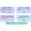 品質管理ソフト『測定・品質記録kit』【異常通知機能も搭載】 製品画像
