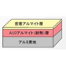 高機能アルマイト処理『A10+密着アルマイト』 製品画像