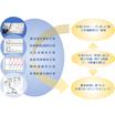 電力系統運用のトータルサービス 製品画像