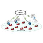 特定フィールド内車両位置管理システム 製品画像