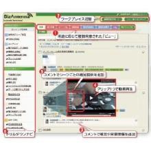 Accela BizAntenna 技術キュレーター 製品画像