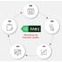 【IB-Mes】データ集約で問題点把握や対策・改善ができる仕組み 製品画像