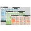 印刷業向け業務管理システム『パワーアップ印刷』 製品画像