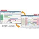 部品加工・部分品組立業向け工程管理システム『サクッと工程Pro』 製品画像
