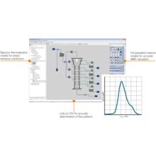 低密度ポリエチレン(LDPE)オートクレーブ反応器の最適化 製品画像